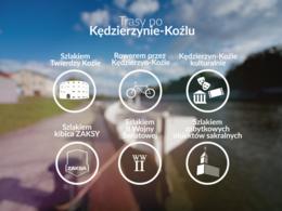 Kędzierzyn-Koźle_spis tras.png